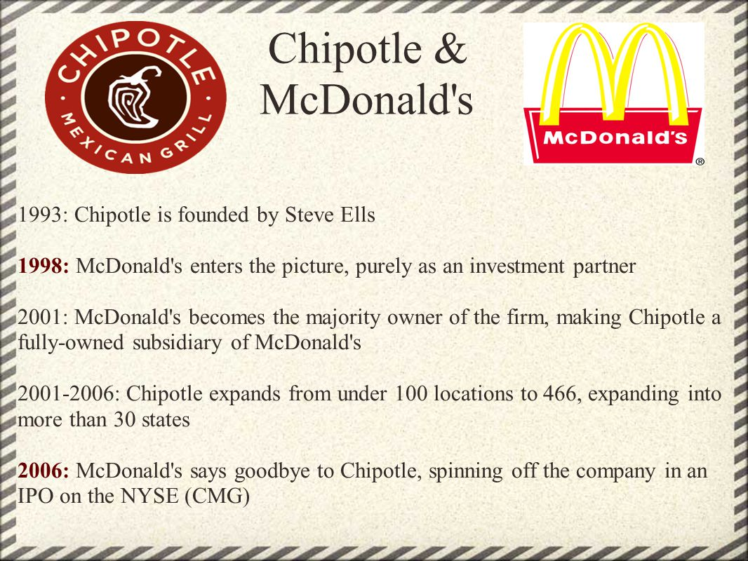 chipotle-and-mcy-d